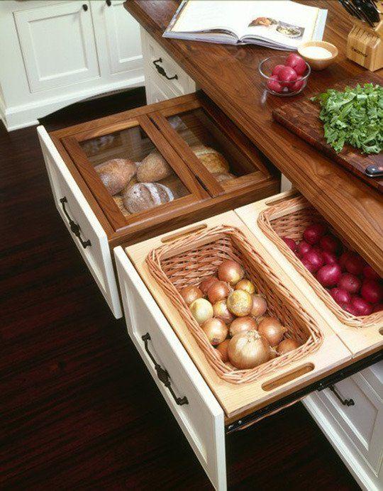 düzenli mutfak